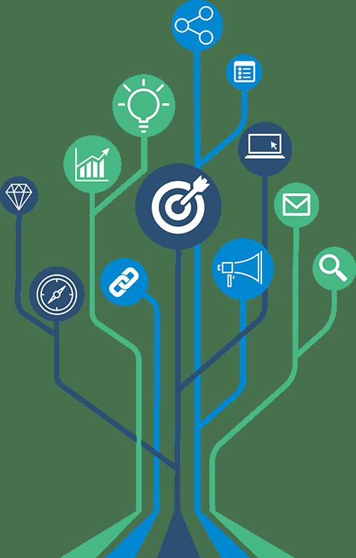 Digital Marketing, Website Design, & Online Training ...